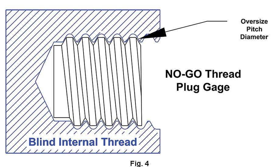 Internal Part Thread Inspection 2016 08 01 Quality