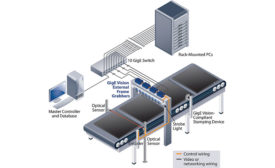 Video Interfaces and the Cabling Connection