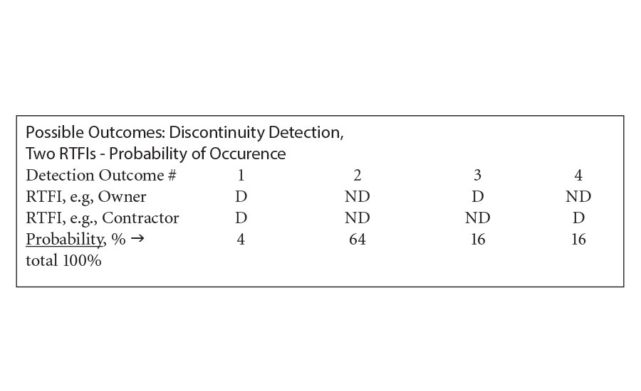 Variances and Human Factors in Radiographic Image