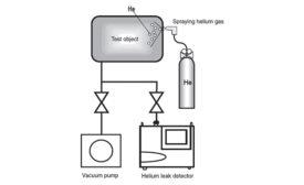 Helium Leak Detection