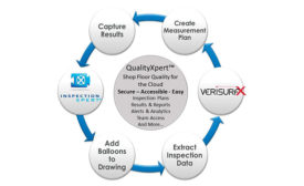 Verisurf QualityXpert, InspectionXpert Platforms