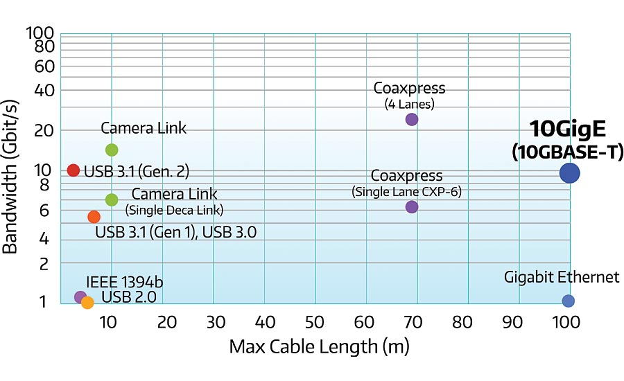 ethernet wiring length limitations diagram ethernet wiring schematic