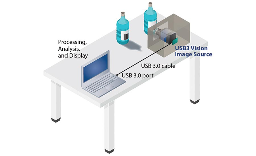 USB Brings Cost and Connectivity Advantages to Imaging