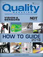 Quality How-to guide 2018