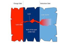 Figure 1. A close-up view of a leak