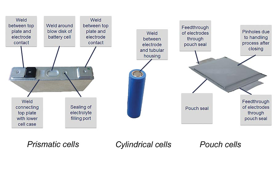 validating battery cells