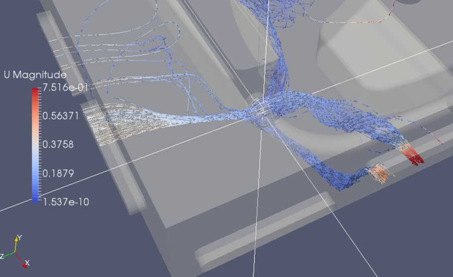 Figure 4: Air Flow CFD Analysis of Parts in an Accumulation Chamber to Map Blind Spots