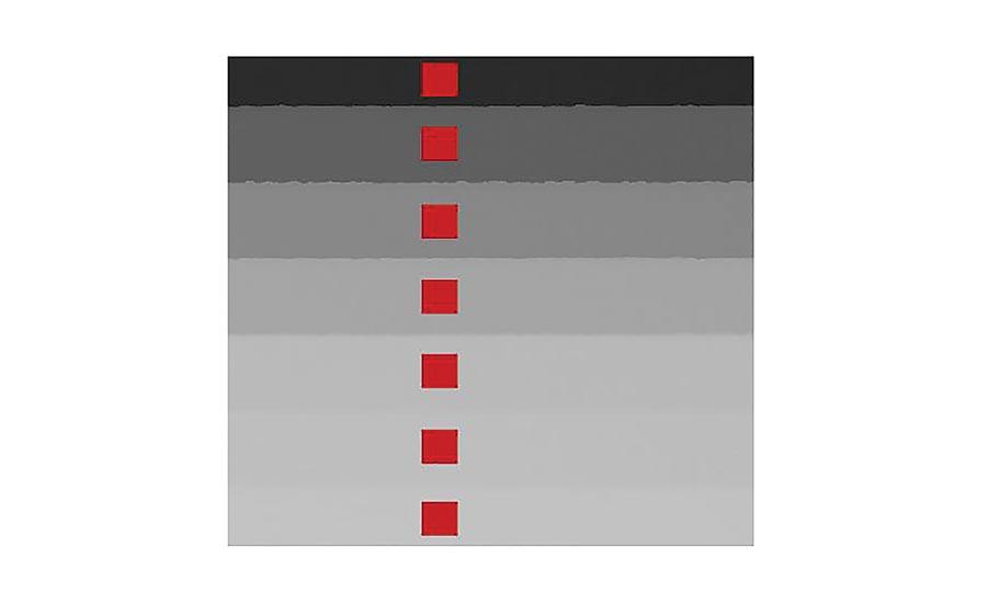 3D Stereo Camera Repeatability Measurement | 2019-09-01