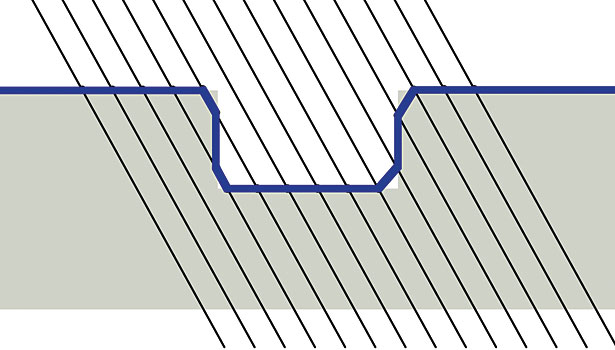 line scan technology part dimensions