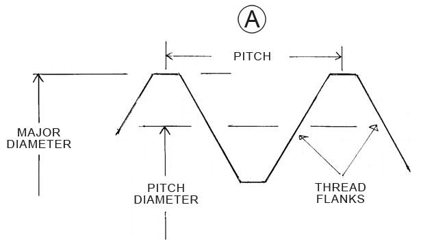 Pursuing Pitch Diameter | 2014-06-02 | Quality Magazine
