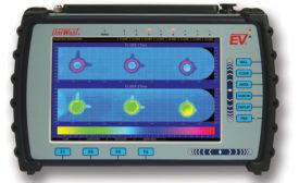 eddy current testing system