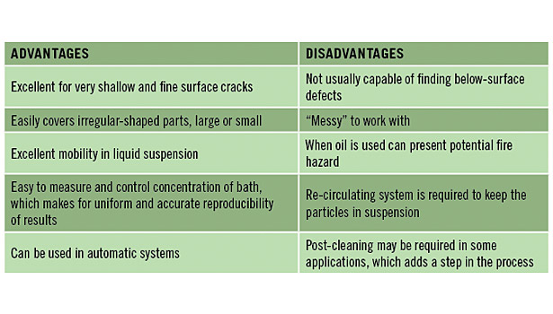 advantages disadvantages table magnetic particle inspection wet method