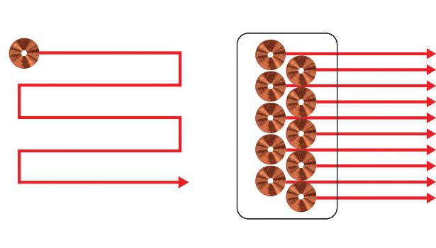 Eddy Current Probe : Eddy current array technology serves a variety of