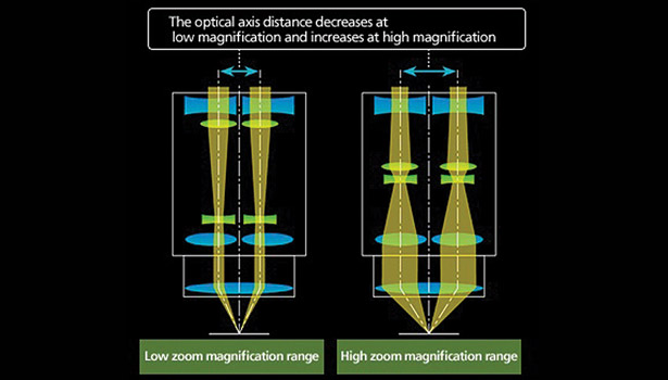 More Zoom in Stereo Microscopy   20141104   Quality Magazine
