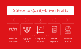 5 Steps to Quality–Driven Profits