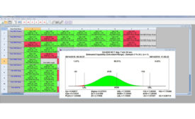SynergySPC real-time software features a Cpk dashboard