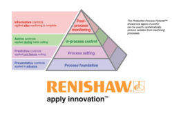 Renishaw Survival of the Fittest