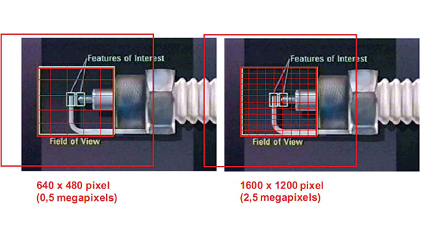 best practices optics vision