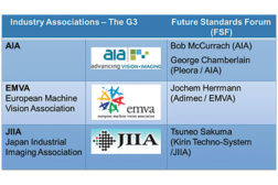 industry association fsf