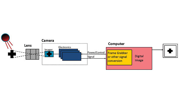 machine vision inspection