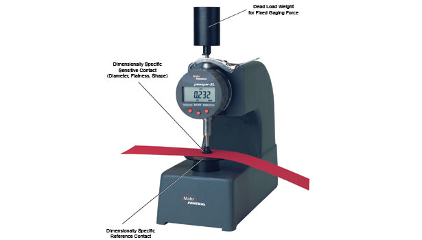 Enemies of Precision Measurement